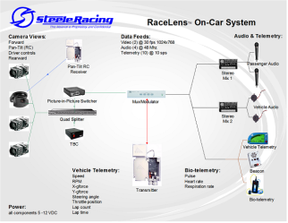 RaceLens product overview - 091918